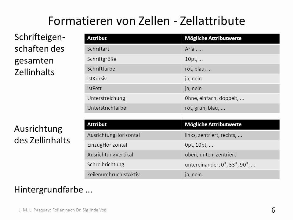 Formatieren von Zellen - Zellattribute Schrifteigen- schaften des gesamten Zellinhalts 6 J. M. L. Pasquay: Folien nach Dr. Siglinde Voß AttributMöglic