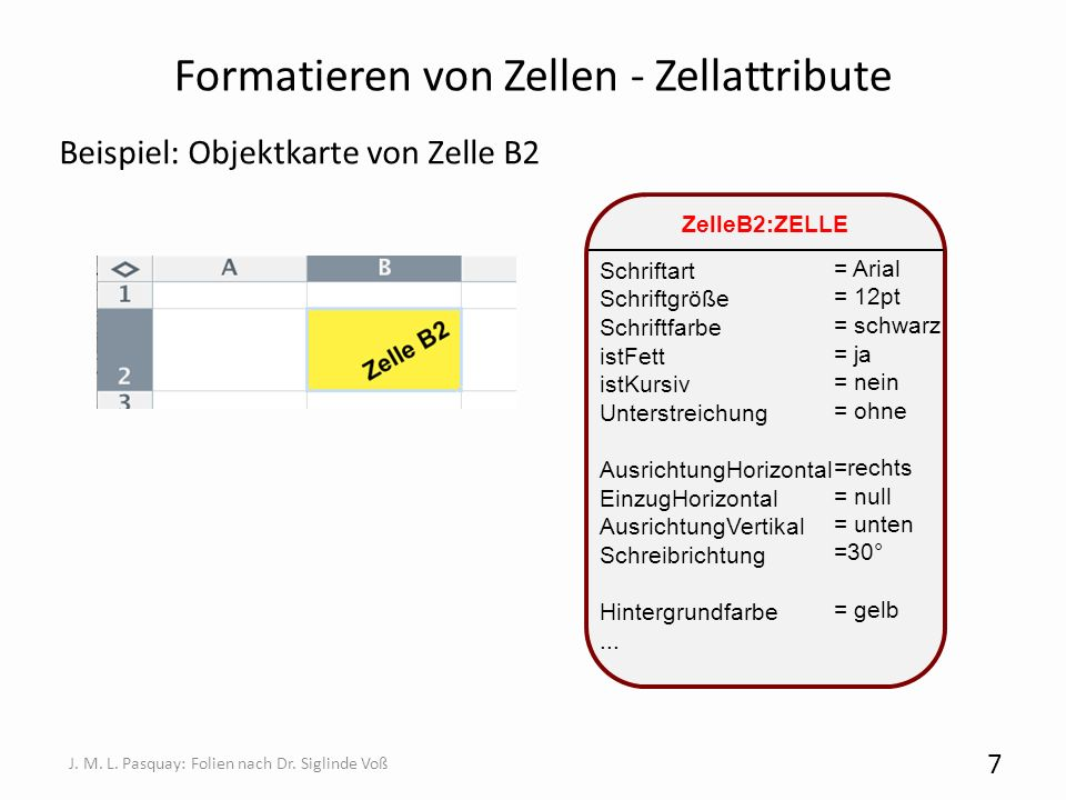 Formatieren von Zellen - Zellattribute Beispiel: Objektkarte von Zelle B2 7 J. M. L. Pasquay: Folien nach Dr. Siglinde Voß ZelleB2:ZELLE = Arial = 12p