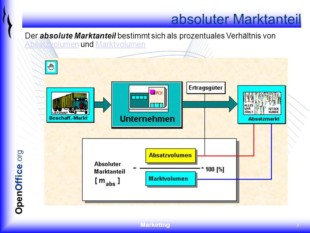 Marketing 4 OpenOffice.org relativer Marktanteil Wird der absolute Marktanteil zweier Konkurrenten A und B zueinander verglichen, gelangt man zur Bestimmung des relativen Marktanteils:absolute Marktanteil
