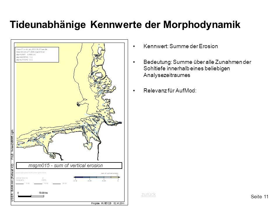 Seite 11 Tideunabhänige Kennwerte der Morphodynamik Kennwert: Summe der Erosion Bedeutung: Summe über alle Zunahmen der Sohltiefe innerhalb eines beli