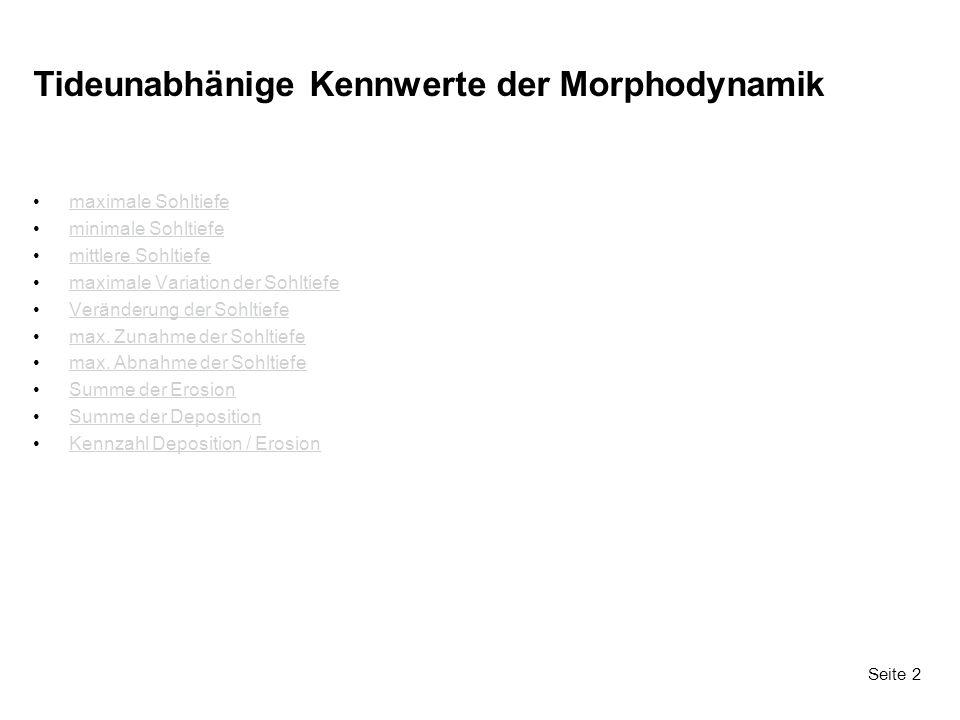 Seite 2 Tideunabhänige Kennwerte der Morphodynamik maximale Sohltiefe minimale Sohltiefe mittlere Sohltiefe maximale Variation der Sohltiefe Veränderu