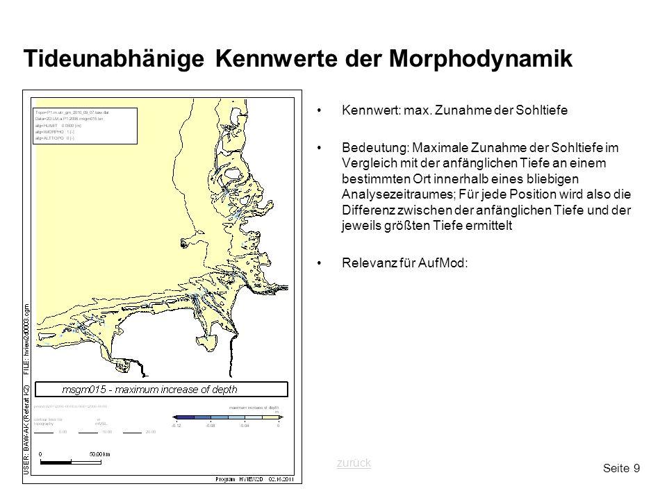 Seite 9 Tideunabhänige Kennwerte der Morphodynamik Kennwert: max. Zunahme der Sohltiefe Bedeutung: Maximale Zunahme der Sohltiefe im Vergleich mit der