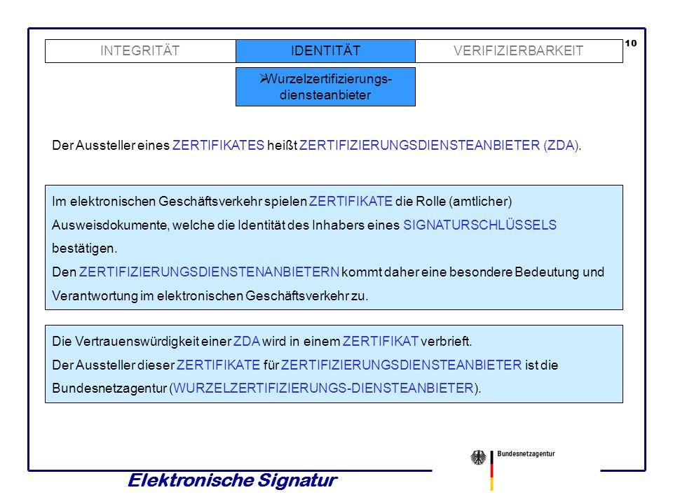 Elektronische Signatur INTEGRITÄTVERIFIZIERBARKEIT Signaturprüfschlüssel 9 Darüber hinaus enthält das ZERTIFIKAT eine Angabe darüber, welcher SIGNATUR