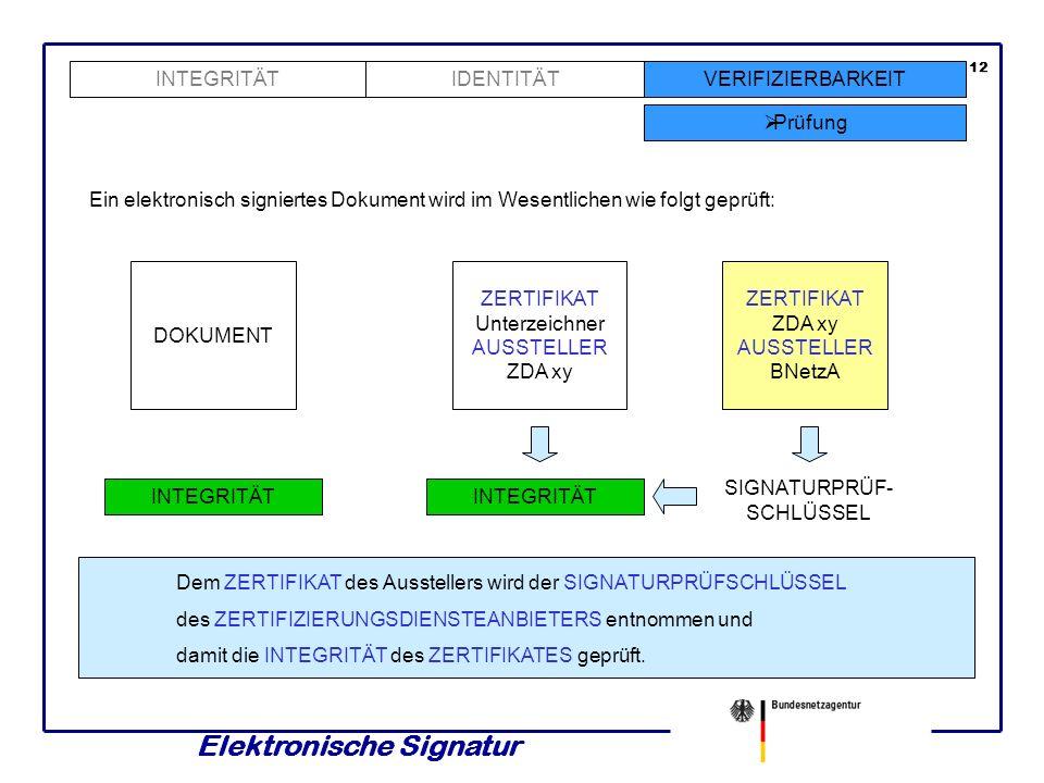 Elektronische Signatur 11 INTEGRITÄTVERIFIZIERBARKEIT Prüfung IDENTITÄT Ein elektronisch signiertes Dokument wird im Wesentlichen wie folgt geprüft: D