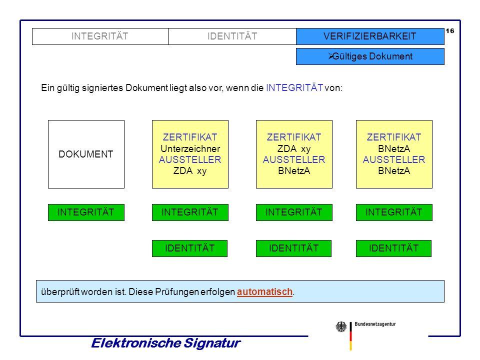 Elektronische Signatur INTEGRITÄT ZERTIFIKAT BNetzA AUSSTELLER BNetzA INTEGRITÄT ZERTIFIKAT ZDA xy AUSSTELLER BNetzA IDENTITÄT ZERTIFIKAT Unterzeichne
