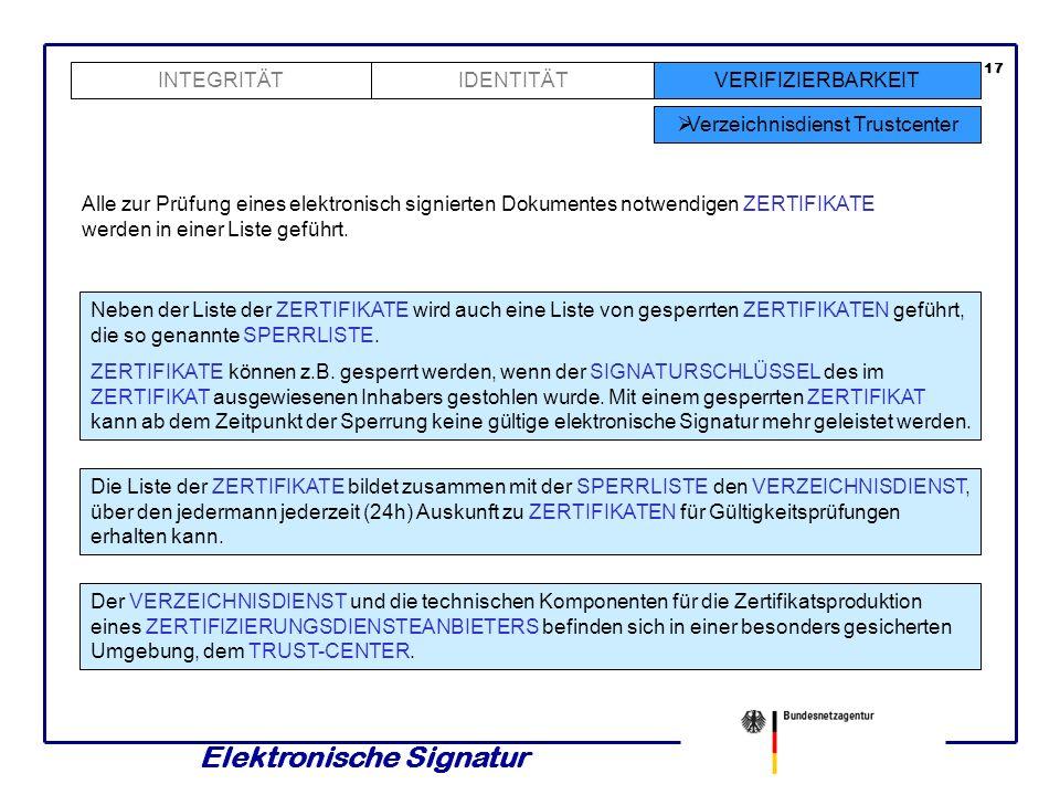 Elektronische Signatur ZERTIFIKAT BNetzA AUSSTELLER BNetzA INTEGRITÄT IDENTITÄT 16 INTEGRITÄTVERIFIZIERBARKEIT Gültiges Dokument IDENTITÄT Ein gültig