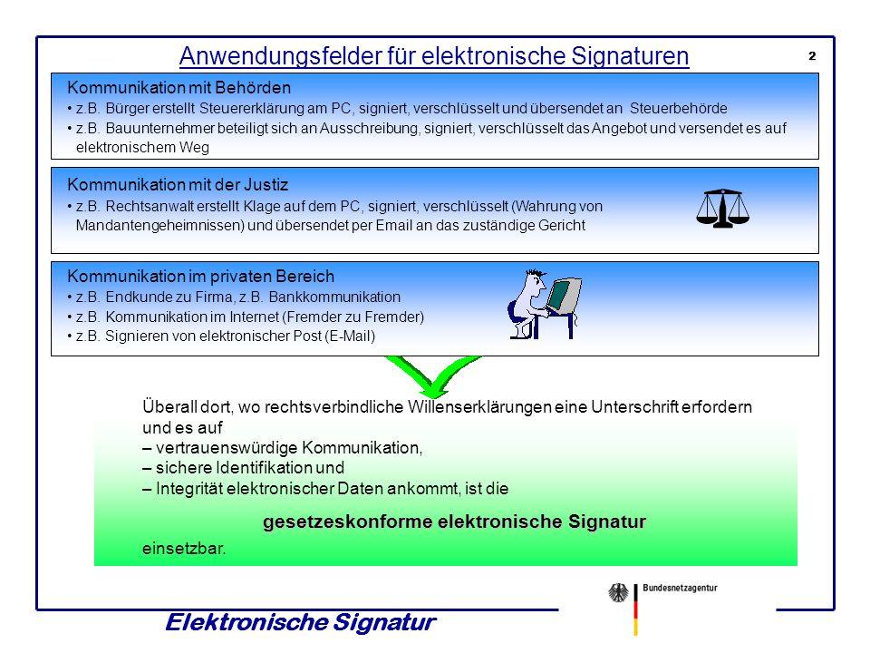 Elektronische Signatur 12 INTEGRITÄTVERIFIZIERBARKEIT Prüfung IDENTITÄT Ein elektronisch signiertes Dokument wird im Wesentlichen wie folgt geprüft: DOKUMENT SIGNATURPRÜF- SCHLÜSSEL INTEGRITÄT ZERTIFIKAT ZDA xy AUSSTELLER BNetzA INTEGRITÄT Dem ZERTIFIKAT des Ausstellers wird der SIGNATURPRÜFSCHLÜSSEL des ZERTIFIZIERUNGSDIENSTEANBIETERS entnommen und damit die INTEGRITÄT des ZERTIFIKATES geprüft.