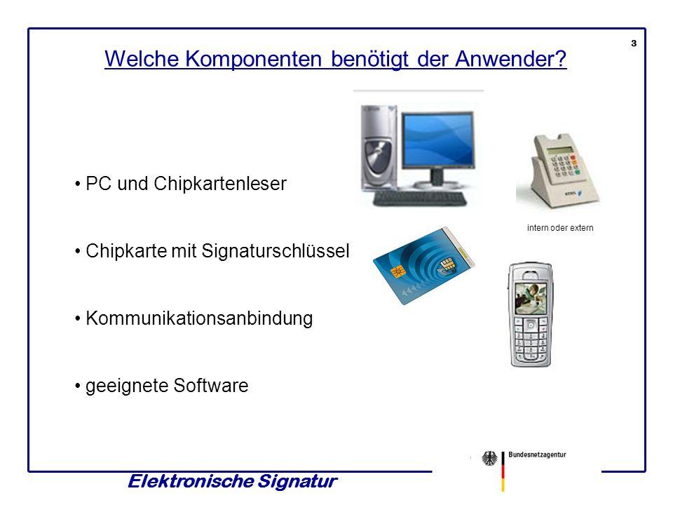 intern oder extern PC und Chipkartenleser Chipkarte mit Signaturschlüssel Kommunikationsanbindung geeignete Software Welche Komponenten benötigt der Anwender.