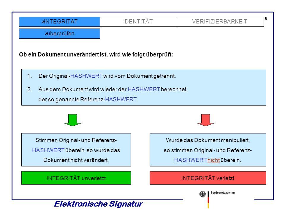 Elektronische Signatur IDENTITÄT INTEGRITÄTVERIFIZIERBARKEIT Die INTEGRITÄT eines Dokumentes wird in zwei Schritten sichergestellt: 1.Aus dem elektron