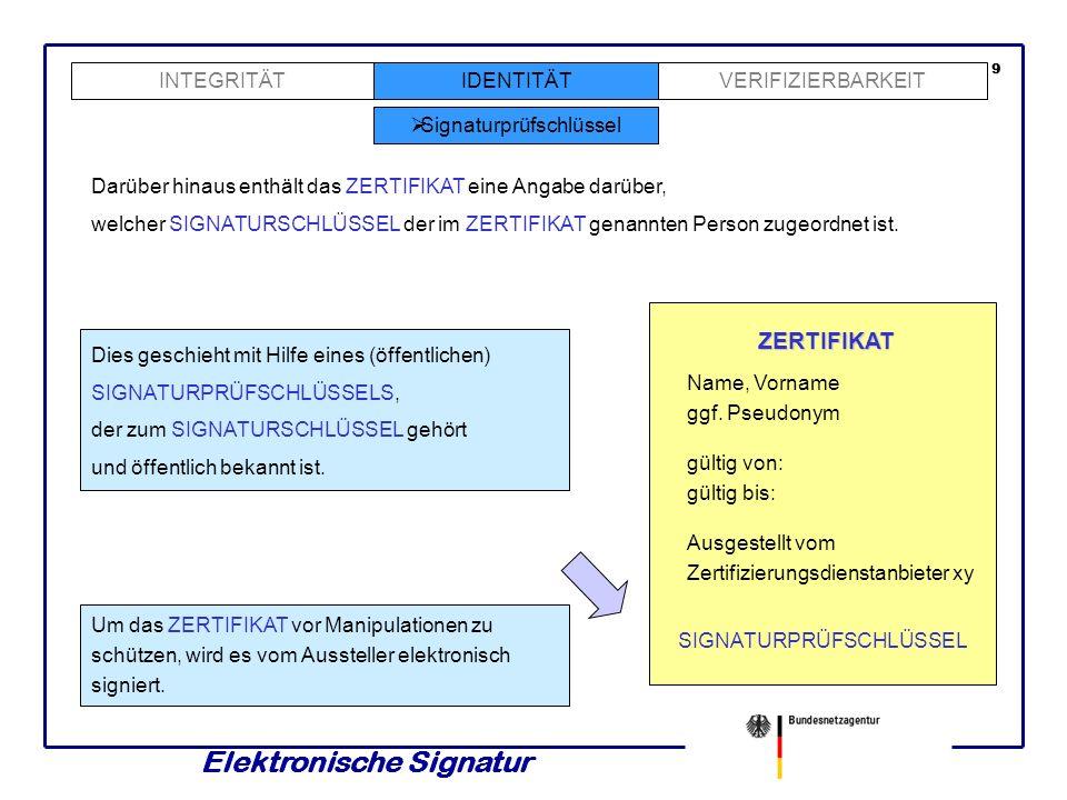 Elektronische Signatur 19 INTEGRITÄTVERIFIZIERBARKEIT Langzeitsignaturen IDENTITÄT Um das Äquivalent einer handschriftlichen Unterschrift abbilden zu können, muss gewährleistet sein, dass elektronisch signierte Dokumente auch über lange Zeiträume hinweg (Jahrzehnte) VERIFIZIERBAR bleiben: Dazu muss der VERZEICHNISDIENST jedes ZERTIFIZIERUNGSDIENSTEANBIETERS über Jahre hinweg zuverlässig arbeiten und mit anderen VERZEICHNISDIENSTEN derselben INFRASTRUKTUR interoperabel sein.