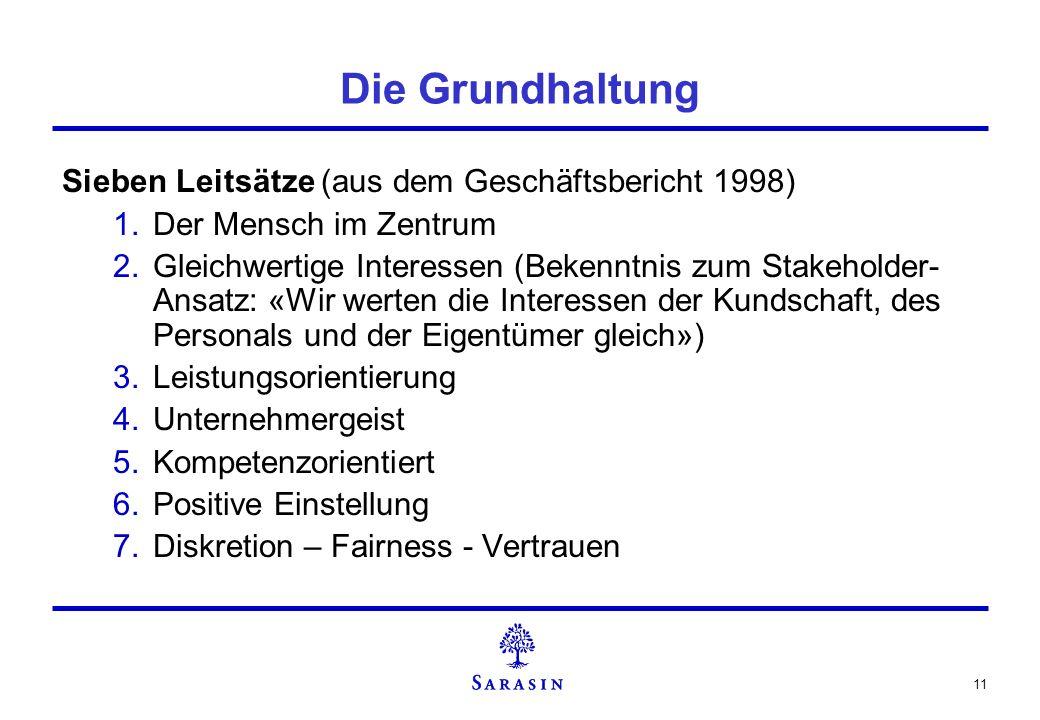 11 Die Grundhaltung Sieben Leitsätze (aus dem Geschäftsbericht 1998) 1.Der Mensch im Zentrum 2.Gleichwertige Interessen (Bekenntnis zum Stakeholder- A