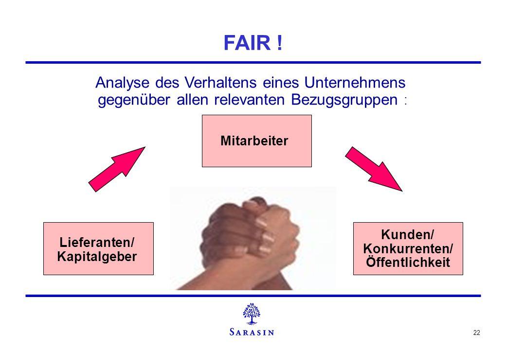 22 FAIR ! Lieferanten/ Kapitalgeber Mitarbeiter Analyse des Verhaltens eines Unternehmens gegenüber allen relevanten Bezugsgruppen : Kunden/ Konkurren