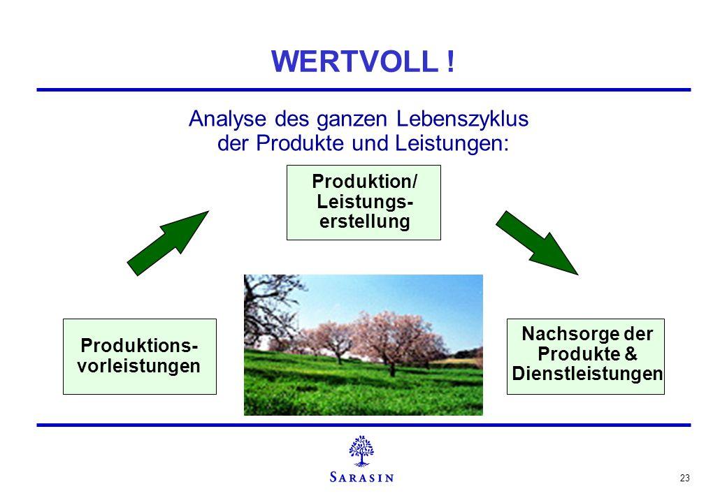 23 WERTVOLL ! Produktions- vorleistungen Produktion/ Leistungs- erstellung Nachsorge der Produkte & Dienstleistungen Analyse des ganzen Lebenszyklus d