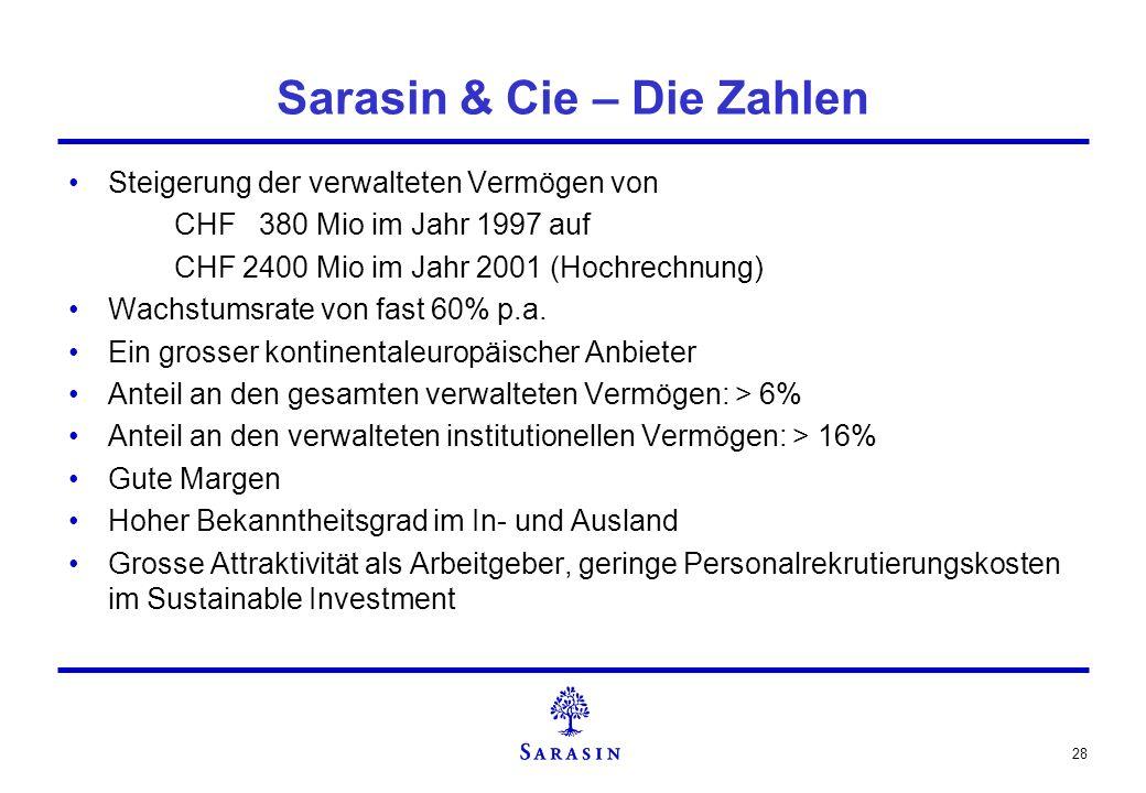 28 Sarasin & Cie – Die Zahlen Steigerung der verwalteten Vermögen von CHF 380 Mio im Jahr 1997 auf CHF 2400 Mio im Jahr 2001 (Hochrechnung) Wachstumsr