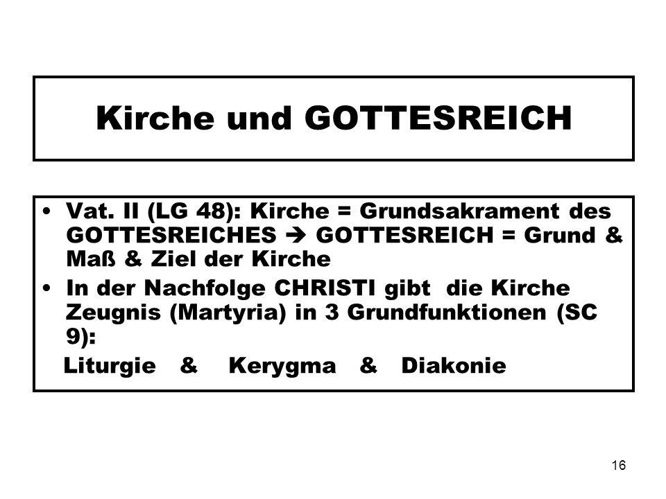 16 Kirche und GOTTESREICH Vat. II (LG 48): Kirche = Grundsakrament des GOTTESREICHES GOTTESREICH = Grund & Maß & Ziel der Kirche In der Nachfolge CHRI