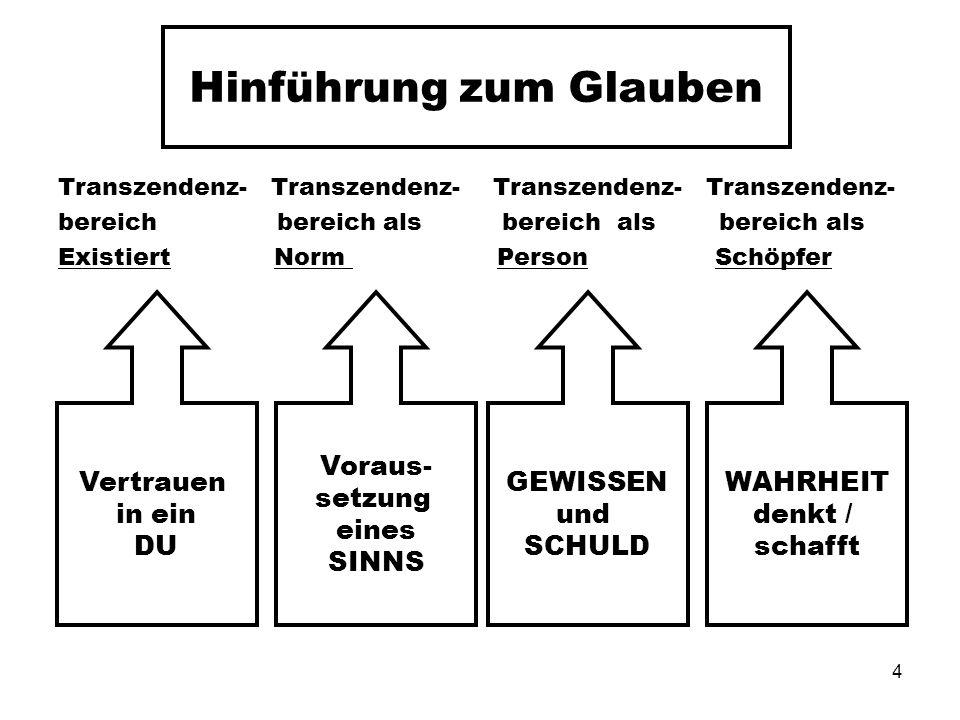 4 Hinführung zum Glauben Transzendenz- Transzendenz- bereich bereich als bereich als bereich als Existiert Norm Person Schöpfer Vertrauen in ein DU Vo