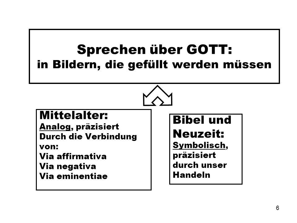 6 Sprechen über GOTT: in Bildern, die gefüllt werden müssen Mittelalter: Analog, präzisiert Durch die Verbindung von: Via affirmativa Via negativa Via