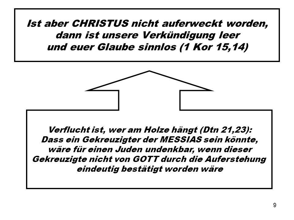 9 Ist aber CHRISTUS nicht auferweckt worden, dann ist unsere Verkündigung leer und euer Glaube sinnlos (1 Kor 15,14) Verflucht ist, wer am Holze hängt
