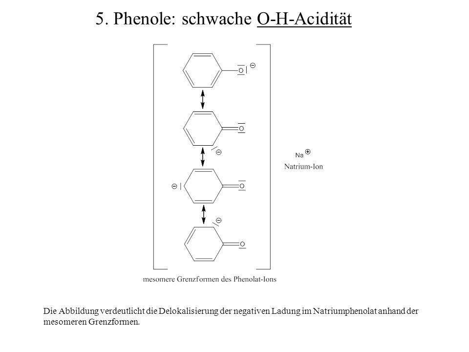 Die Abbildung verdeutlicht die Delokalisierung der negativen Ladung im Natriumphenolat anhand der mesomeren Grenzformen. 5. Phenole: schwache O-H-Acid