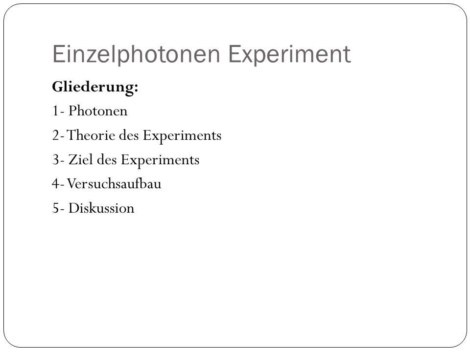 Einzelphotonen Experiment 1- Photonen - Aus dem griechischen : phos, photos: Licht - Entweder Teilchen oder Welle ( Beeinflussung durch den Beobachter) - werden auch als Quanten heutzutage bezeichnet - Besitzt keine Ruhemasse, bewegt sich immer in Lichtgeschwindigkeit (299.792 Km/Sekunde im Vakuum ) - besitzen Energie - Haben Spin -1 -> deswegen zählen sie auch zu den Bosonen - Wechselwirken mit der Gravitation