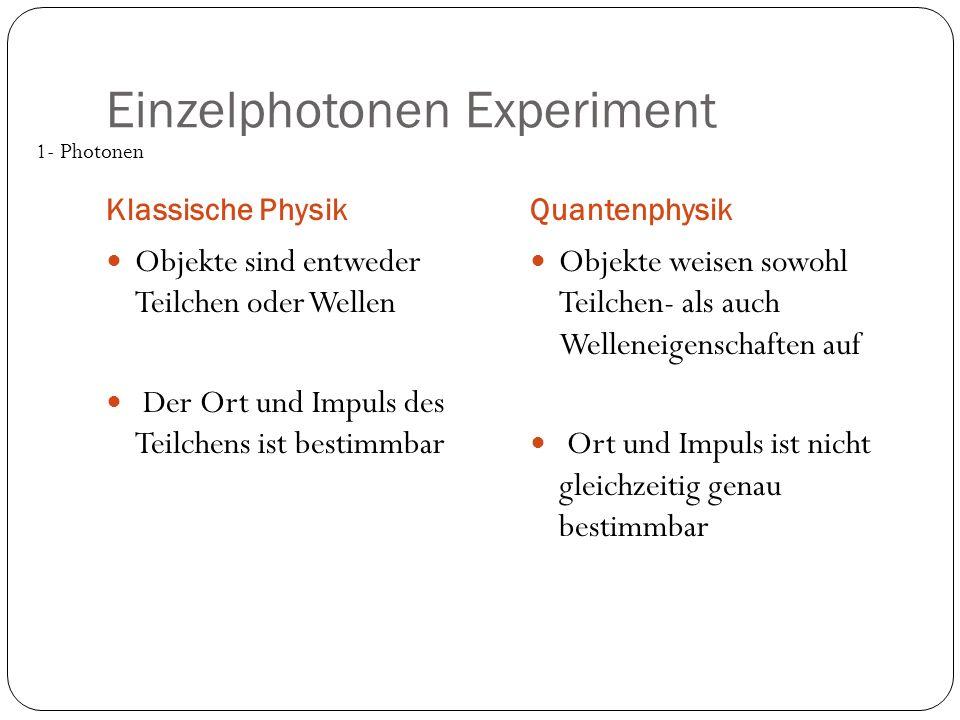 Einzelphotonen Experiment 2- Theorie des Einzelphotonen Experiments Zählexperiment : zählen von zufällig ausgewählten Single Shots am Oszilloskop - > Photonen weisen Zufallsprozesse auf, die jedoch anscheinend wieder bestimmten Regeln folgen ( Poisson Verteilung ) http://de.wikipedia.org/w/index.php?title=Datei:Poisson- lambda6.png&filetimestamp=20050723201419 Raten Zählung : - Minima und Maxima entdecken, wie in dem Beispielbild rechts http://www.physiktreff.de/material/huber/aufg_a.htm