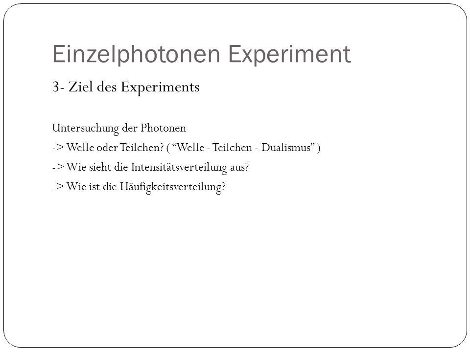 Einzelphotonen Experiment 3- Ziel des Experiments Untersuchung der Photonen -> Welle oder Teilchen.