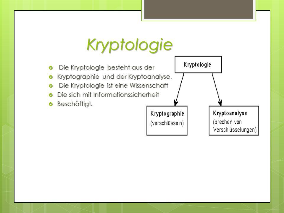 Kryptologie Die Kryptologie besteht aus der Die Kryptologie besteht aus der Kryptographie und der Kryptoanalyse. Kryptographie und der Kryptoanalyse.