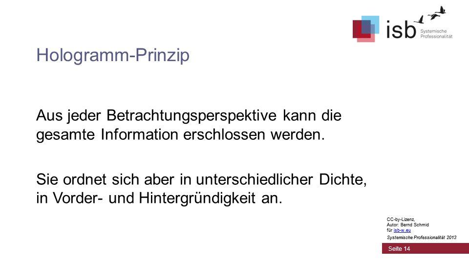 CC-by-Lizenz, Autor: Bernd Schmid für isb-w.euisb-w.eu Systemische Professionalität 2013 Seite 14 Hologramm-Prinzip Aus jeder Betrachtungsperspektive kann die gesamte Information erschlossen werden.