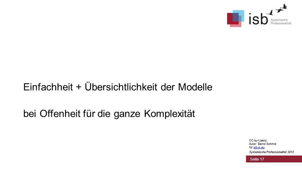 CC-by-Lizenz, Autor: Bernd Schmid für isb-w.euisb-w.eu Systemische Professionalität 2013 Seite 17 Einfachheit + Übersichtlichkeit der Modelle bei Offenheit für die ganze Komplexität CC-by-Lizenz, Autor: Bernd Schmid für isb-w.euisb-w.eu Systemische Professionalität 2013
