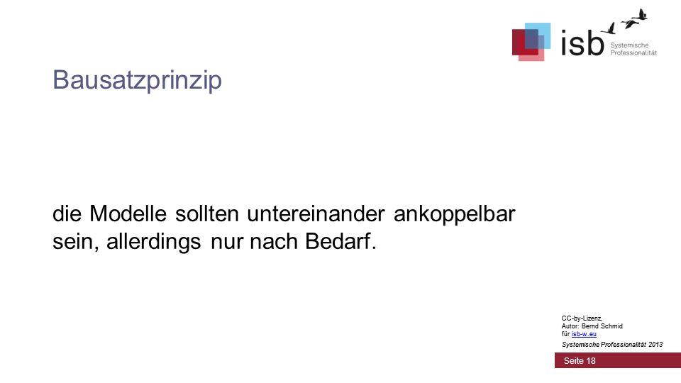 CC-by-Lizenz, Autor: Bernd Schmid für isb-w.euisb-w.eu Systemische Professionalität 2013 Seite 18 Bausatzprinzip die Modelle sollten untereinander ankoppelbar sein, allerdings nur nach Bedarf.