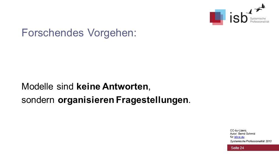 CC-by-Lizenz, Autor: Bernd Schmid für isb-w.euisb-w.eu Systemische Professionalität 2013 Seite 24 Forschendes Vorgehen: Modelle sind keine Antworten, sondern organisieren Fragestellungen.