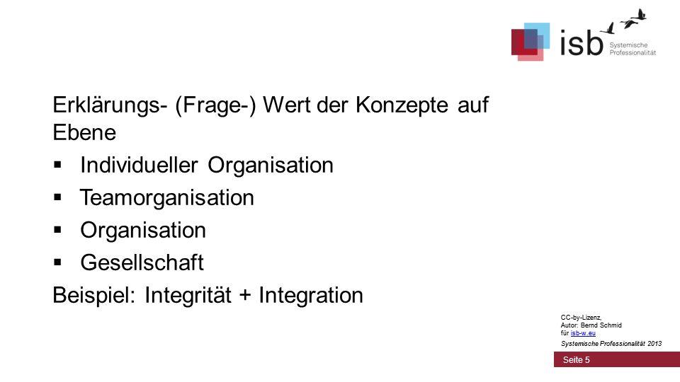 CC-by-Lizenz, Autor: Bernd Schmid für isb-w.euisb-w.eu Systemische Professionalität 2013 Seite 5 Erklärungs- (Frage-) Wert der Konzepte auf Ebene Individueller Organisation Teamorganisation Organisation Gesellschaft Beispiel: Integrität + Integration CC-by-Lizenz, Autor: Bernd Schmid für isb-w.euisb-w.eu Systemische Professionalität 2013