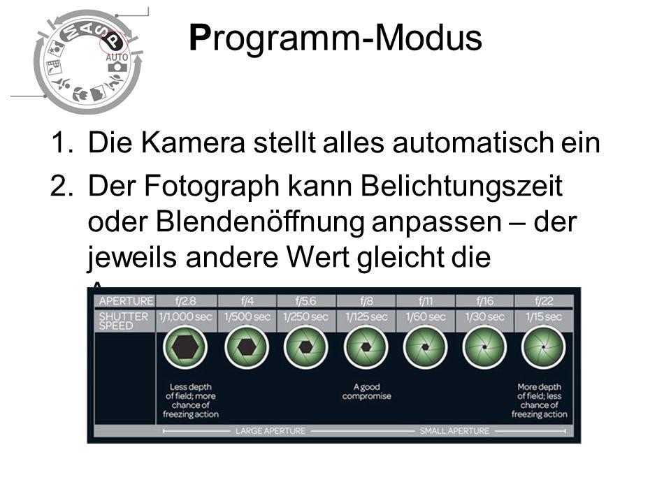Programm-Modus 1.Die Kamera stellt alles automatisch ein 2.Der Fotograph kann Belichtungszeit oder Blendenöffnung anpassen – der jeweils andere Wert g