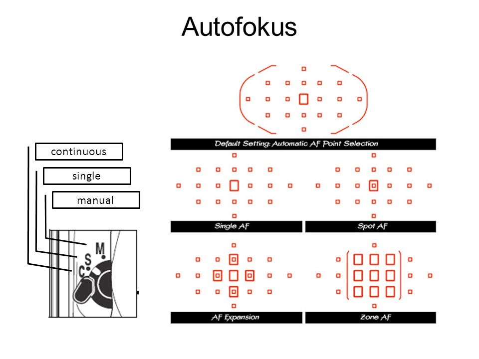 Autofokus continuous single manual