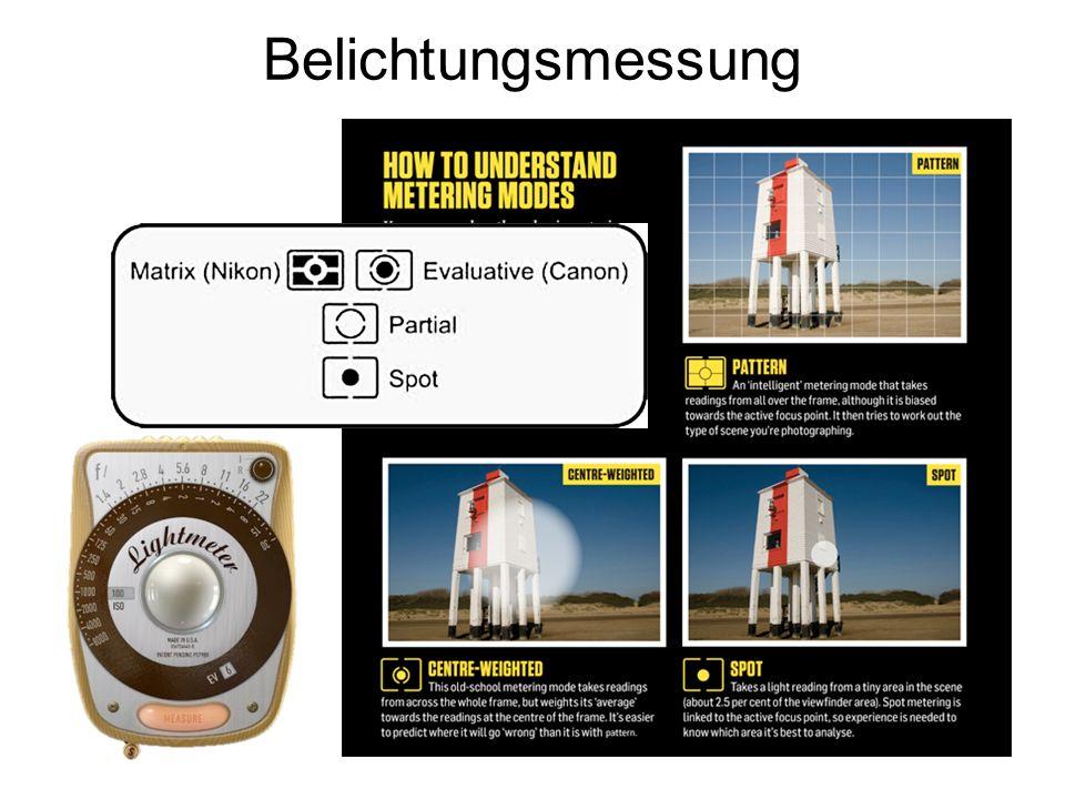 Was kann die Ausrüstung? Kamera: Sensorgrösse: Auflösung: Objektiv Brennweite: Grösste Blende: