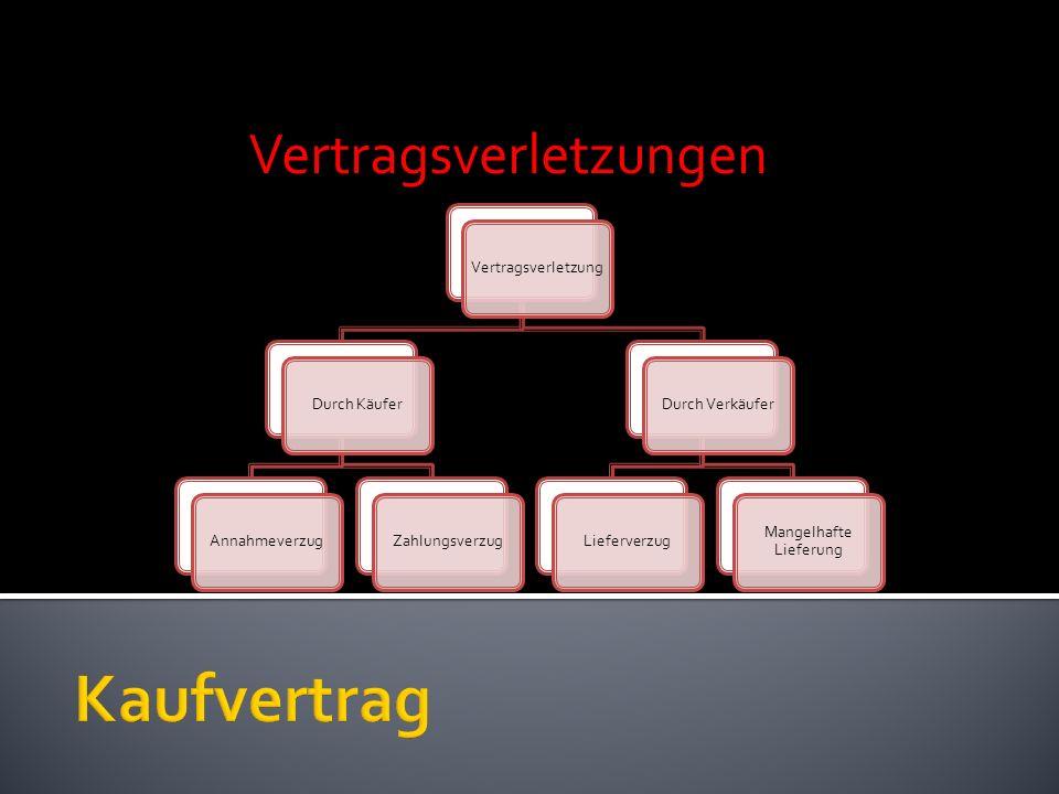 Vertragsverletzungen VertragsverletzungDurch KäuferAnnahmeverzugZahlungsverzugDurch VerkäuferLieferverzug Mangelhafte Lieferung