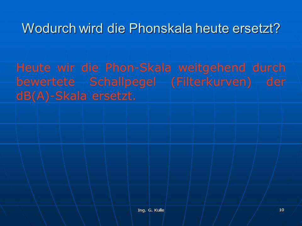 Ing. G. Kulle 10 Wodurch wird die Phonskala heute ersetzt? Heute wir die Phon-Skala weitgehend durch bewertete Schallpegel (Filterkurven) der dB(A)-Sk