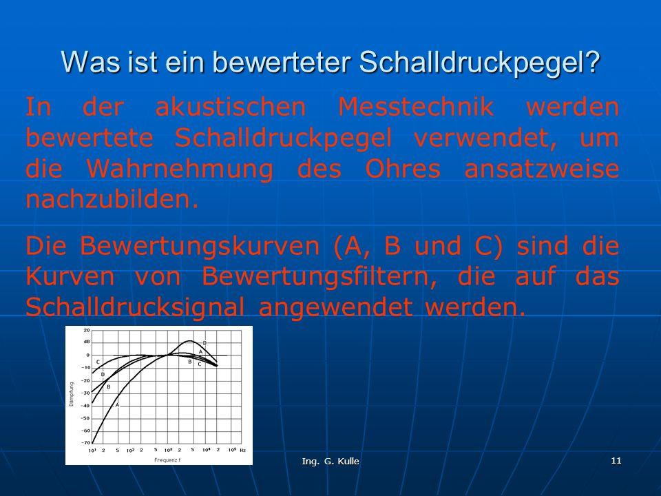 Ing. G. Kulle 11 Was ist ein bewerteter Schalldruckpegel? In der akustischen Messtechnik werden bewertete Schalldruckpegel verwendet, um die Wahrnehmu