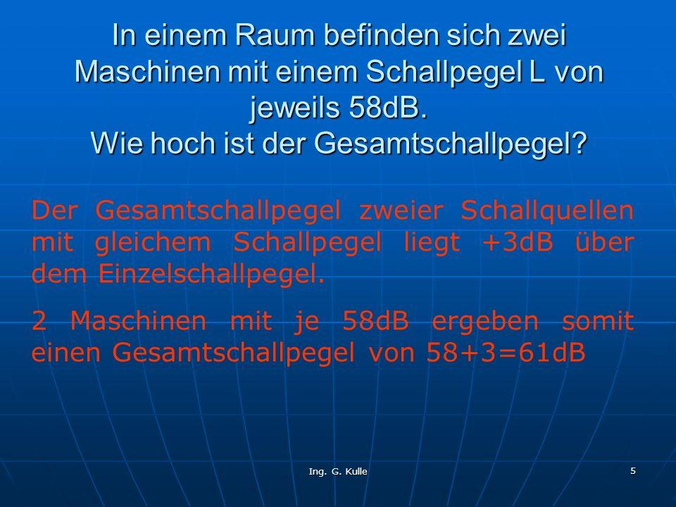 Ing.G. Kulle 6 Was besagt das akustische Verdeckungsgesetz (Schallverdeckungsgesetz).
