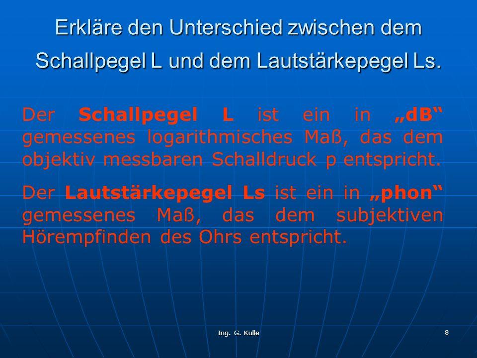 Ing. G. Kulle 8 Erkläre den Unterschied zwischen dem Schallpegel L und dem Lautstärkepegel Ls. Der Schallpegel L ist ein in dB gemessenes logarithmisc