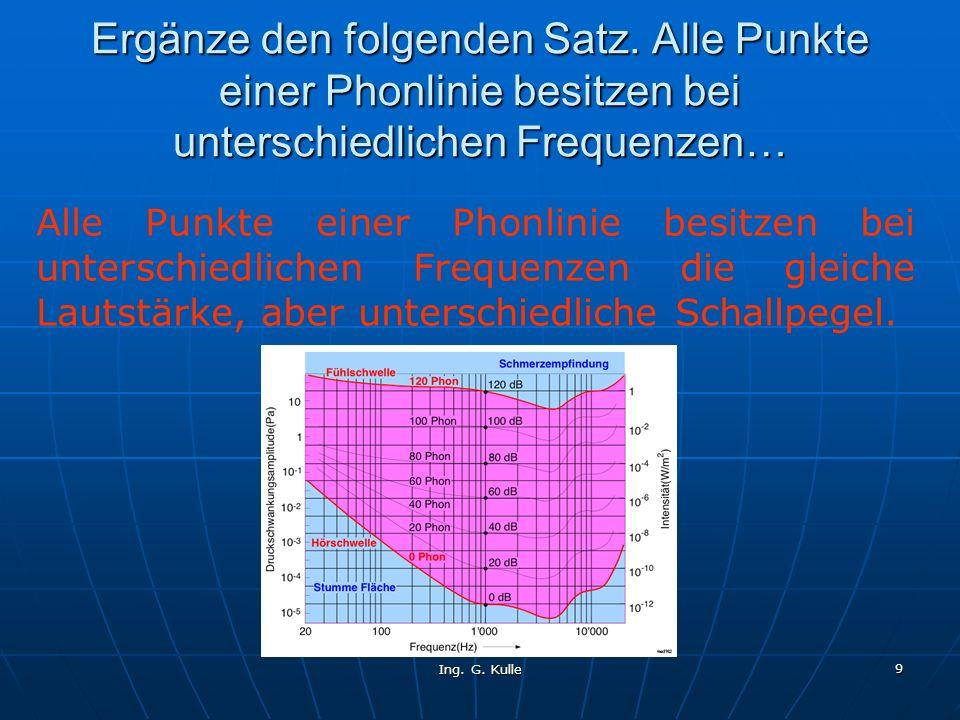 Ing. G. Kulle 9 Ergänze den folgenden Satz. Alle Punkte einer Phonlinie besitzen bei unterschiedlichen Frequenzen… Alle Punkte einer Phonlinie besitze