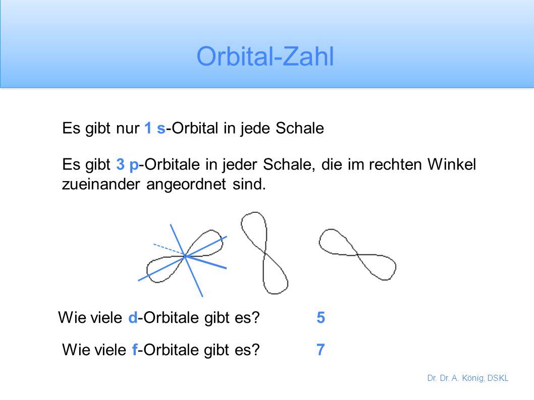 Dr. Dr. A. König, DSKL Für n = 4 gibt es 4 Orbitaltypen s p d f Orbital-Typen IV