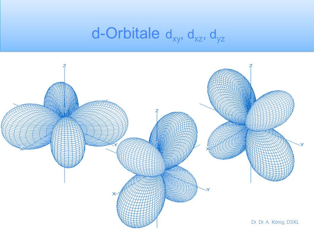 Dr. Dr. A. König, DSKL p-Orbitale p x, p z, p y