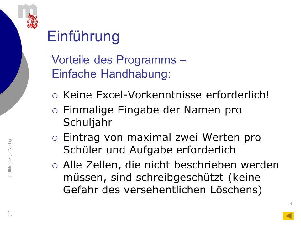 © Mildenberger Verlag 15 3. Bedienungsanleitung 3.