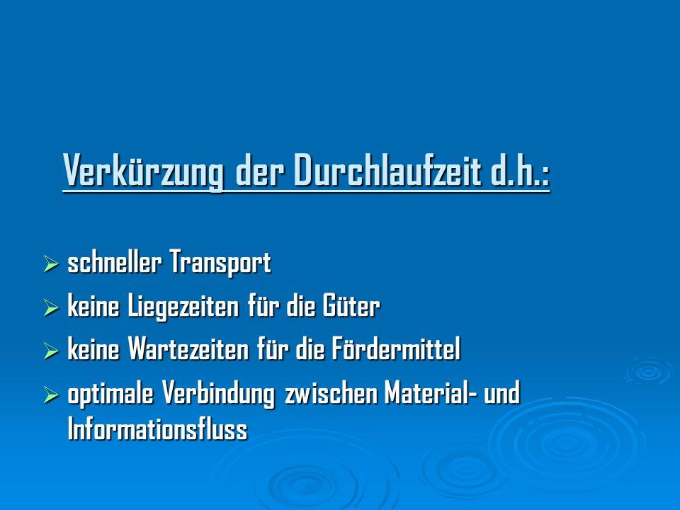 Verkürzung der Durchlaufzeit d.h.: schneller Transport schneller Transport keine Liegezeiten für die Güter keine Liegezeiten für die Güter keine Warte