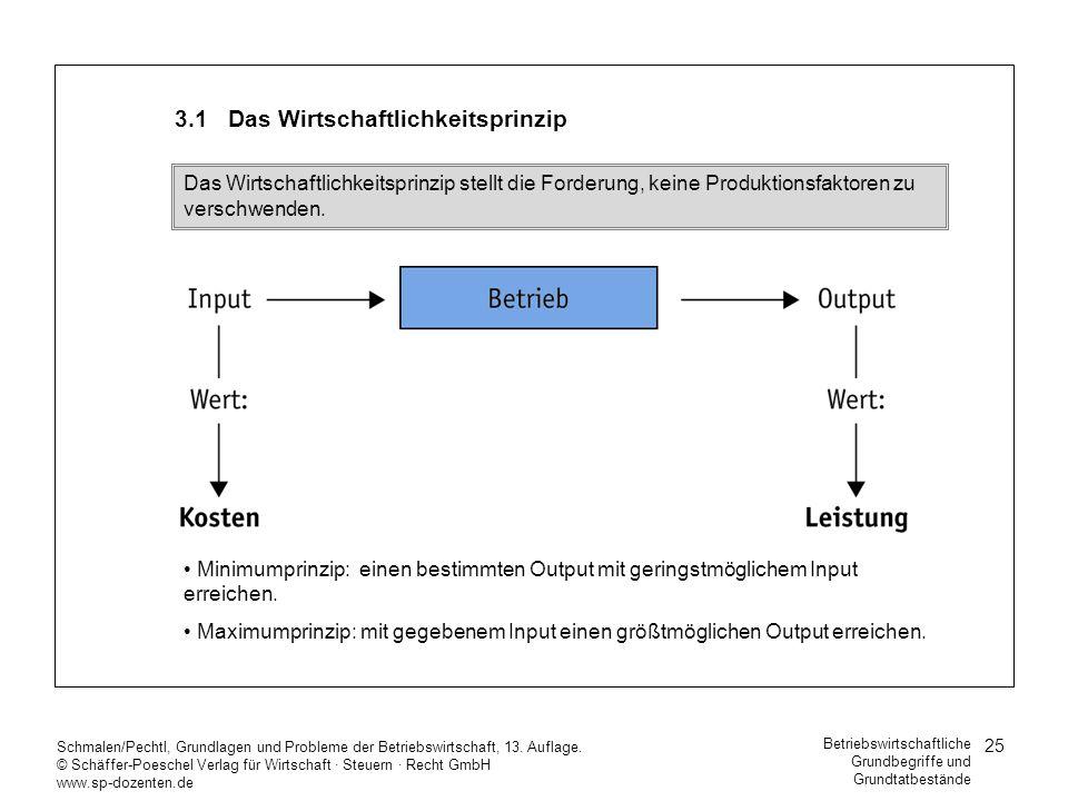 25 Schmalen/Pechtl, Grundlagen und Probleme der Betriebswirtschaft, 13. Auflage. © Schäffer-Poeschel Verlag für Wirtschaft Steuern Recht GmbH www.sp-d