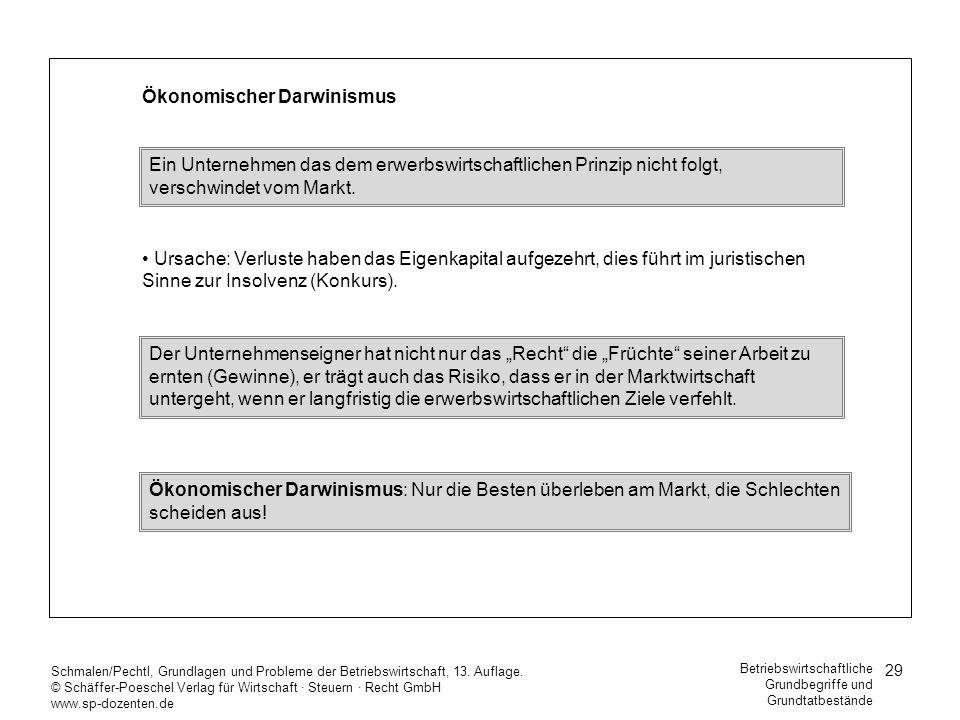 29 Schmalen/Pechtl, Grundlagen und Probleme der Betriebswirtschaft, 13. Auflage. © Schäffer-Poeschel Verlag für Wirtschaft Steuern Recht GmbH www.sp-d