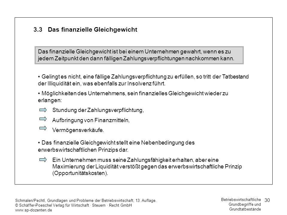 30 Schmalen/Pechtl, Grundlagen und Probleme der Betriebswirtschaft, 13. Auflage. © Schäffer-Poeschel Verlag für Wirtschaft Steuern Recht GmbH www.sp-d