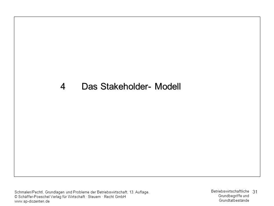 31 Schmalen/Pechtl, Grundlagen und Probleme der Betriebswirtschaft, 13. Auflage. © Schäffer-Poeschel Verlag für Wirtschaft Steuern Recht GmbH www.sp-d