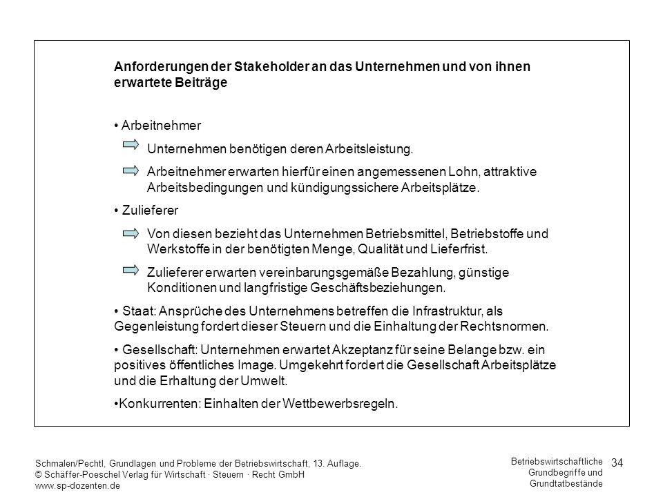 34 Schmalen/Pechtl, Grundlagen und Probleme der Betriebswirtschaft, 13. Auflage. © Schäffer-Poeschel Verlag für Wirtschaft Steuern Recht GmbH www.sp-d